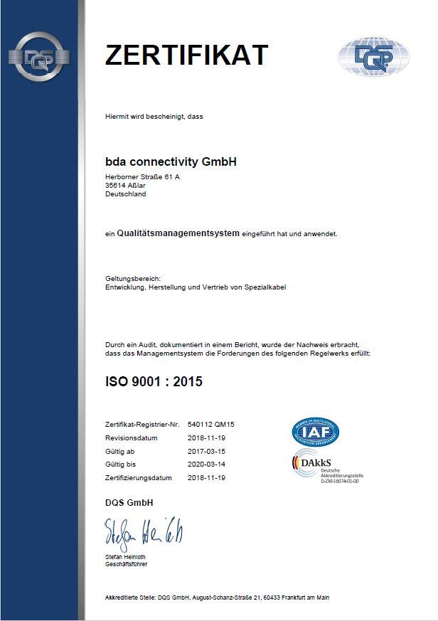 Iso Zertifikat 2018