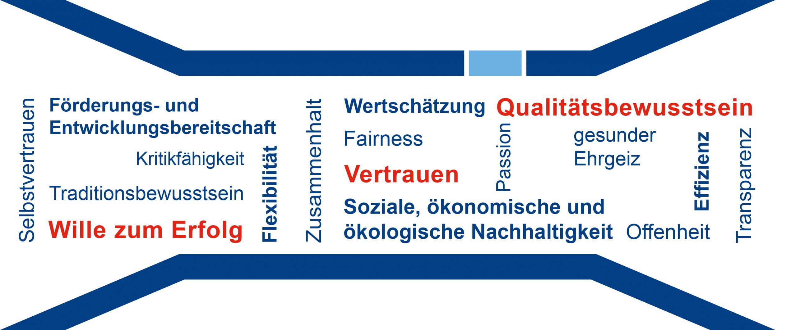 Werte bda connectivity GmbH